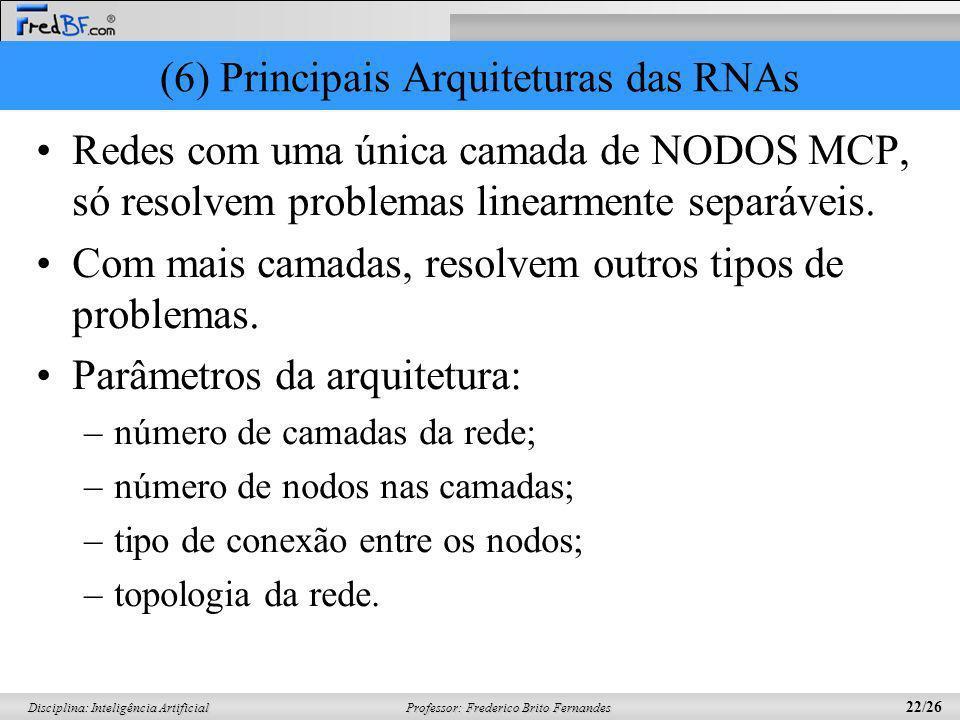 Professor: Frederico Brito Fernandes 22/26 Disciplina: Inteligência Artificial (6) Principais Arquiteturas das RNAs Redes com uma única camada de NODO