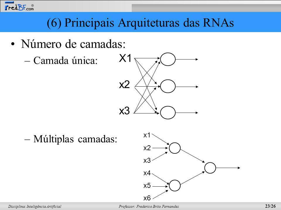 Professor: Frederico Brito Fernandes 23/26 Disciplina: Inteligência Artificial (6) Principais Arquiteturas das RNAs Número de camadas: –Camada única: