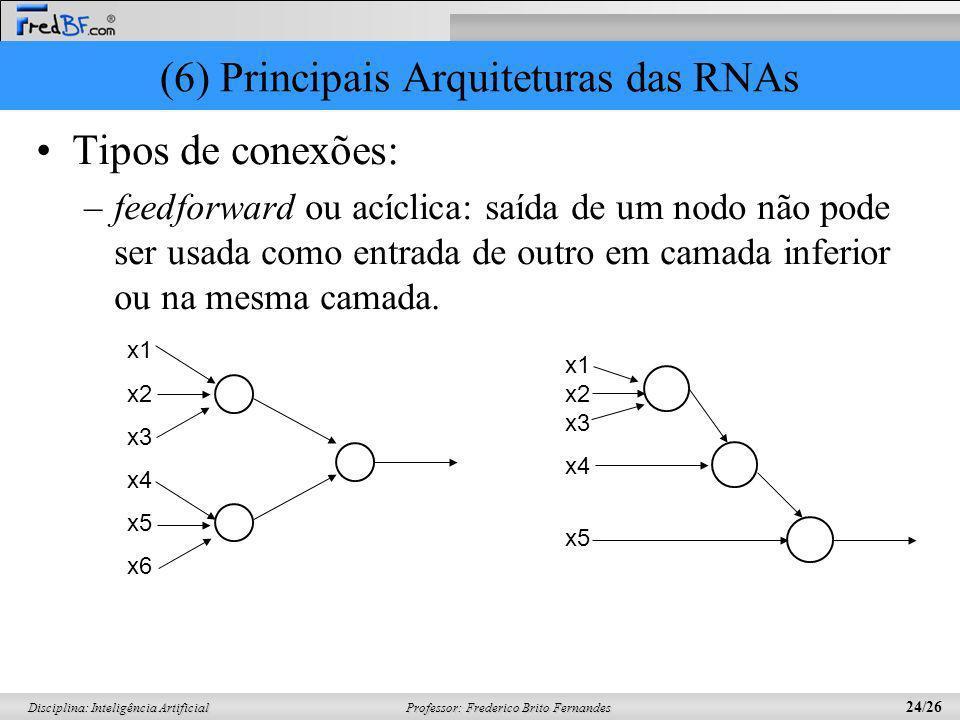 Professor: Frederico Brito Fernandes 24/26 Disciplina: Inteligência Artificial (6) Principais Arquiteturas das RNAs Tipos de conexões: –feedforward ou