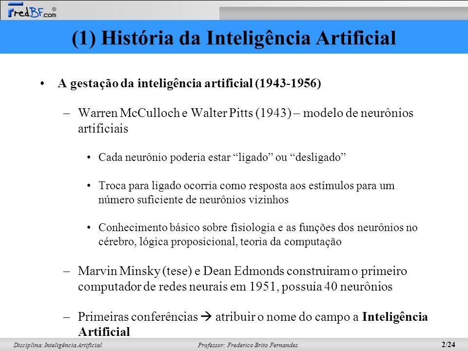 Prof. Frederico Brito Fernandes asper@fredbf.com IntroduçãoIntrodução