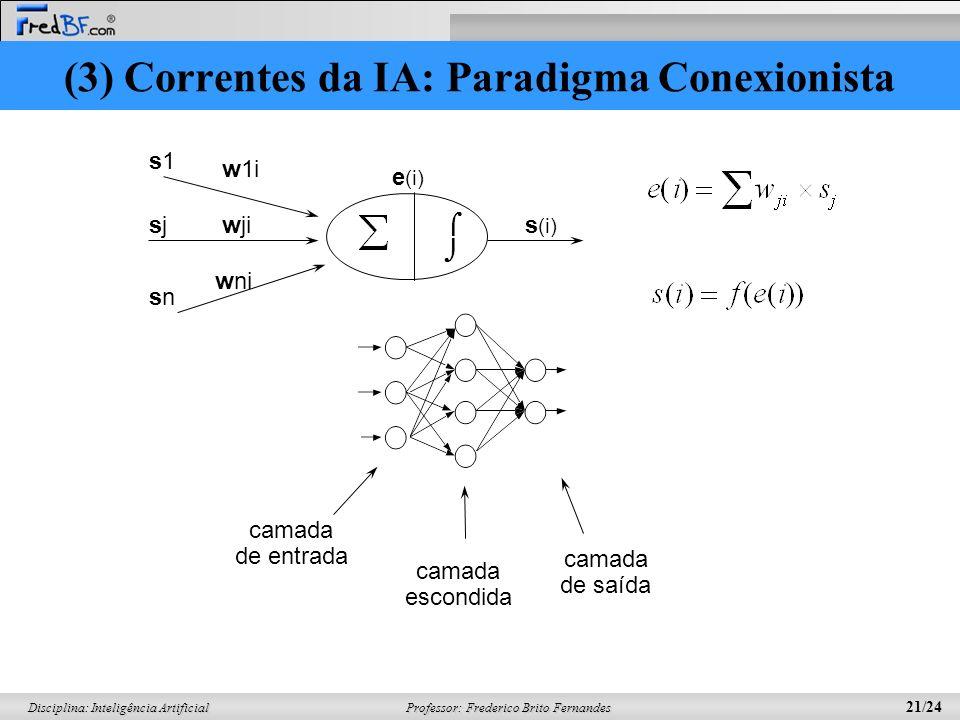 Professor: Frederico Brito Fernandes 20/24 Disciplina: Inteligência Artificial Redes Neurais Definição Romântica: Técnica inspirada no funcionamento d