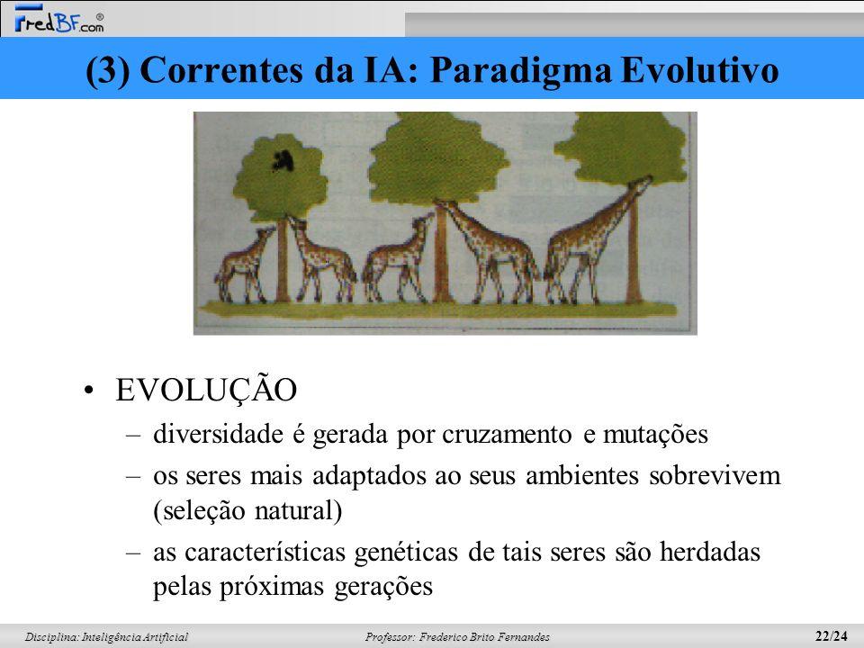 Professor: Frederico Brito Fernandes 21/24 Disciplina: Inteligência Artificial wji w1i wni s (i) e (i) s1s1 sjsj snsn camada de entrada camada de saíd