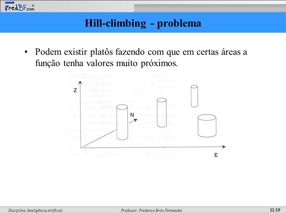 Professor: Frederico Brito Fernandes 11/19 Disciplina: Inteligência Artificial Hill-climbing - problema Podem existir platôs fazendo com que em certas