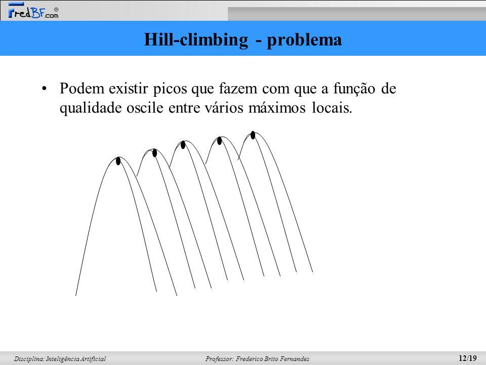 Professor: Frederico Brito Fernandes 12/19 Disciplina: Inteligência Artificial Hill-climbing - problema Podem existir picos que fazem com que a função
