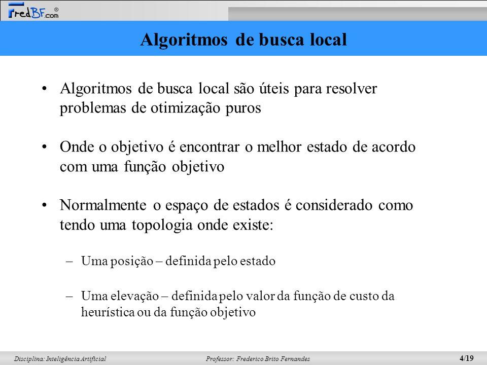 Professor: Frederico Brito Fernandes 4/19 Disciplina: Inteligência Artificial Algoritmos de busca local Algoritmos de busca local são úteis para resol