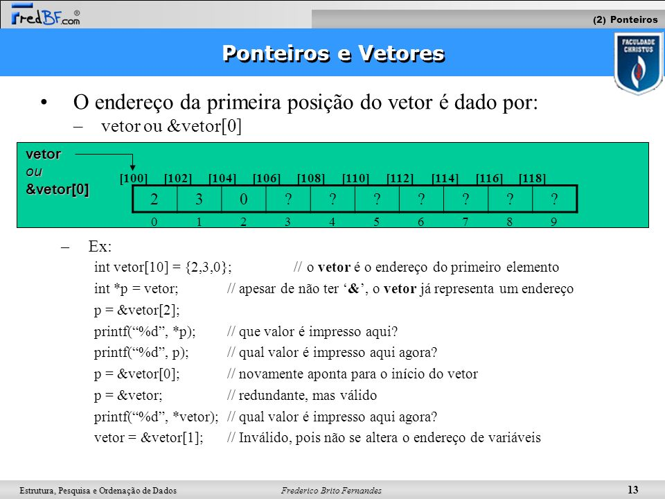 Frederico Brito Fernandes 13 Estrutura, Pesquisa e Ordenação de Dados Ponteiros e Vetores 230??????? 0123456789 [100][102][104][106][108][110][112][11