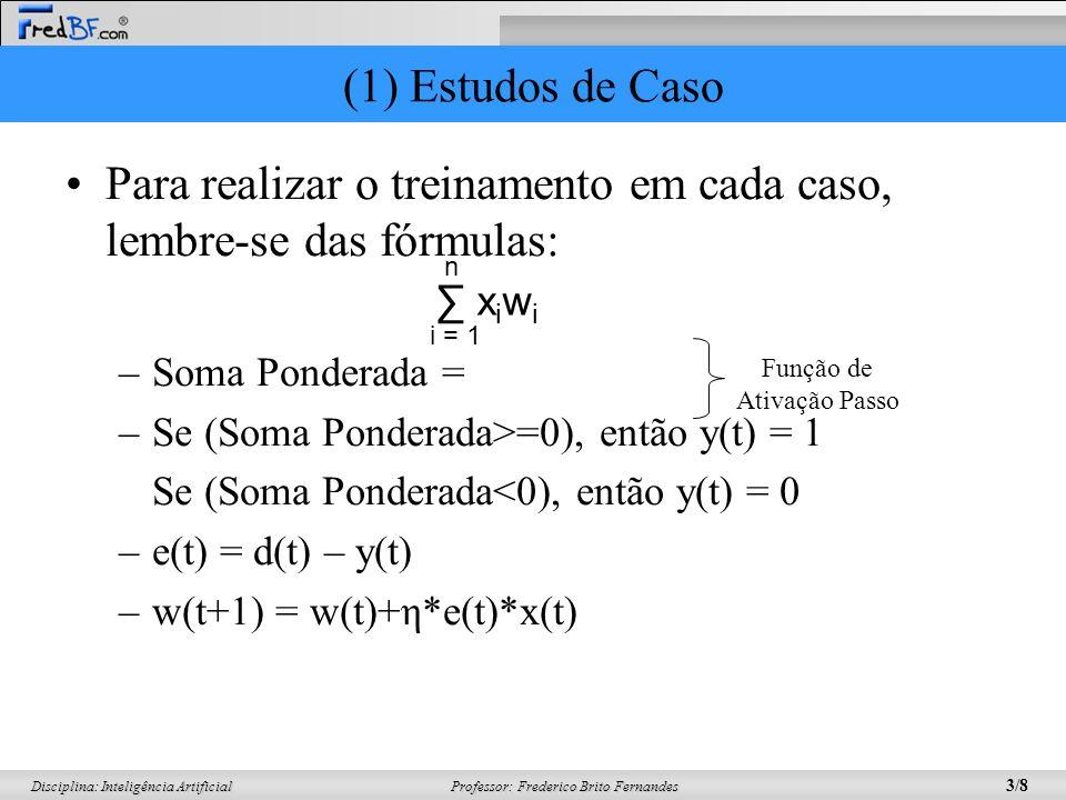 Professor: Frederico Brito Fernandes 4/8 Disciplina: Inteligência Artificial (1) Estudos de Caso Escreva uma tabela contendo as colunas dos parâmetros da rede, para que você consiga realizar o treinamento passo-a-passo EntradasPesosSomatórioSaídaDesejadaErroCorreção do Erro x1x2w1w2(x i *w i )y(t)d(t)d(t)-y(t)w1(t+1)w2(t+1) Tempo 1 2 3 4 5 6 7 8 Dica: construa essa tabela no excel, para simular a fase treinamento