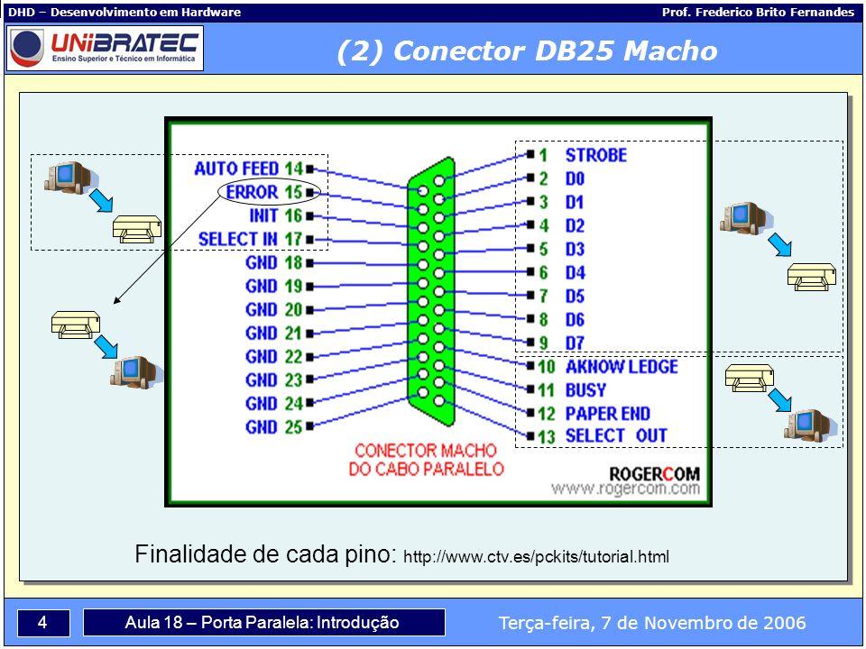 4 Terça-feira, 7 de Novembro de 2006 Aula 18 – Porta Paralela: Introdução DHD – Desenvolvimento em Hardware Prof.
