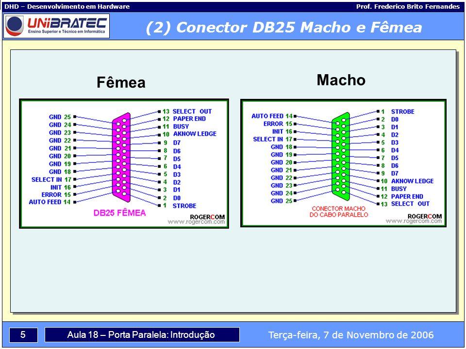 6 Terça-feira, 7 de Novembro de 2006 Aula 18 – Porta Paralela: Introdução DHD – Desenvolvimento em Hardware Prof.