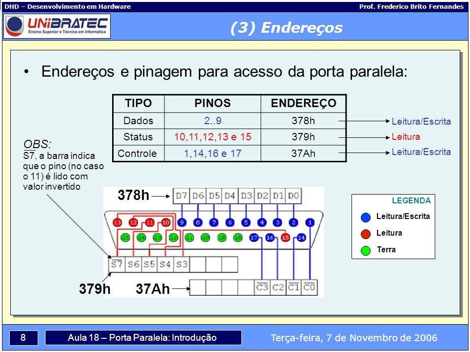 8 Terça-feira, 7 de Novembro de 2006 Aula 18 – Porta Paralela: Introdução DHD – Desenvolvimento em Hardware Prof.