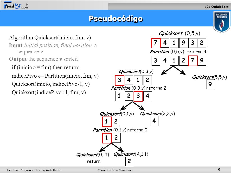 Frederico Brito Fernandes 6 Estrutura, Pesquisa e Ordenação de Dados Pseudocódigo Partition(inicio, fim, v) Input initial position, final position, a sequence v Output the position of the pivot element i inicio f fim pivo v[inicio] while(i<f) while(v[i]<=pivo AND i<fim) i i+1 while (v[f] > pivo) f f-1 if (i<f) then troca(v[i],v[f]) v[inicio] v[f] v[f] pivo return f Exemplo: Partition (0,5,v) 7 4 1932 (2) QuickSort i f pivo=7 7 4 1239 i f pivo=7 34 12 7 9 f pivo=7 return 4