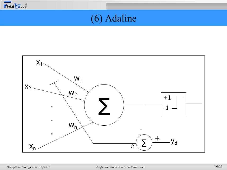 Professor: Frederico Brito Fernandes 15/21 Disciplina: Inteligência Artificial (6) Adaline +1...... w1w1 w2w2 wnwn x1x1 x2x2 xnxn ydyd - +