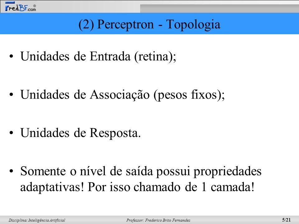 Professor: Frederico Brito Fernandes 5/21 Disciplina: Inteligência Artificial (2) Perceptron - Topologia Unidades de Entrada (retina); Unidades de Ass