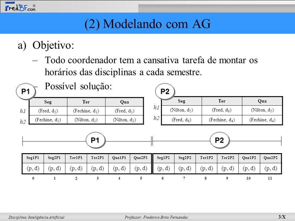 Professor: Frederico Brito Fernandes 3/X Disciplina: Inteligência Artificial a)Objetivo: –Todo coordenador tem a cansativa tarefa de montar os horários das disciplinas a cada semestre.