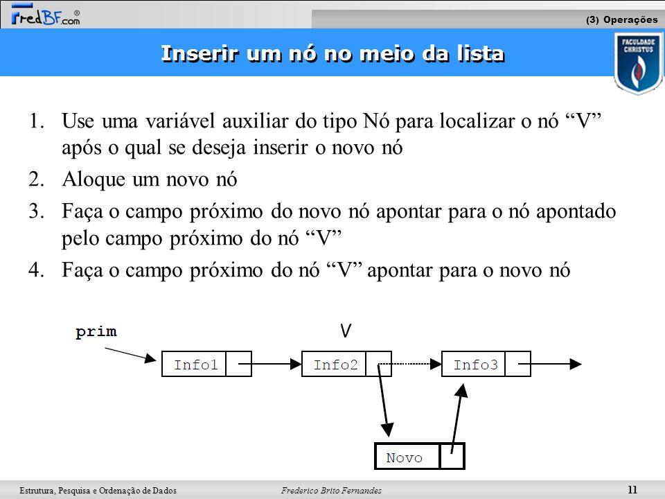 Frederico Brito Fernandes 11 Estrutura, Pesquisa e Ordenação de Dados Inserir um nó no meio da lista 1.Use uma variável auxiliar do tipo Nó para local