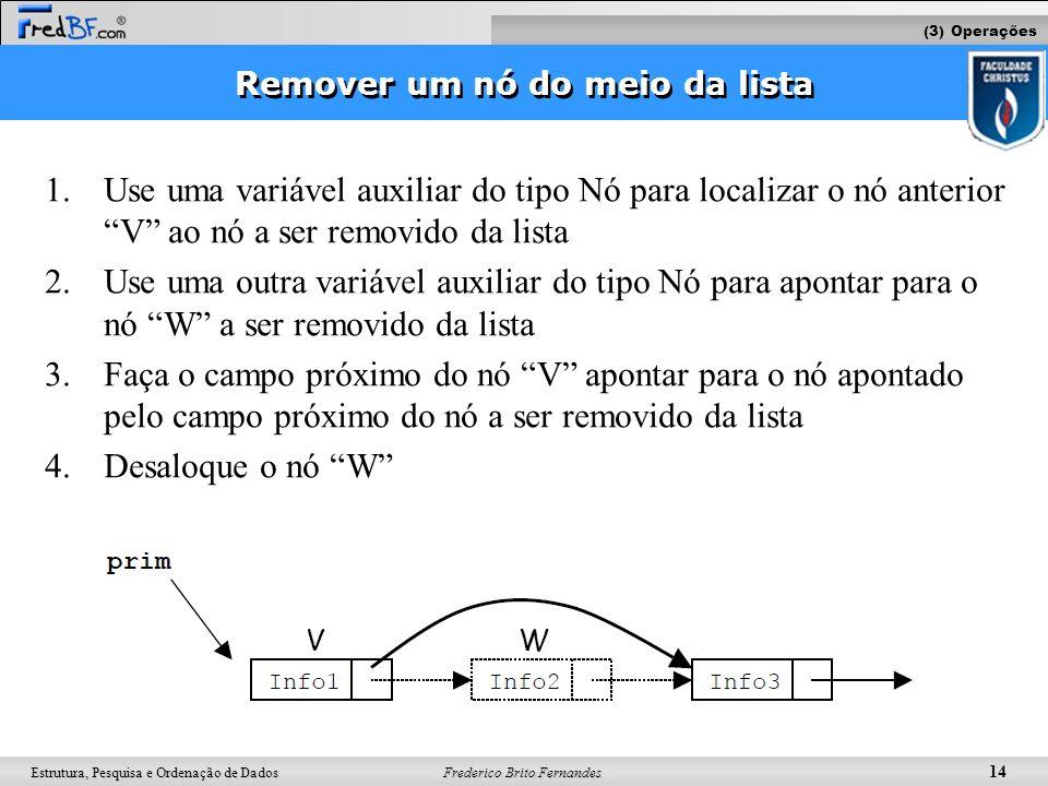Frederico Brito Fernandes 14 Estrutura, Pesquisa e Ordenação de Dados Remover um nó do meio da lista 1.Use uma variável auxiliar do tipo Nó para local