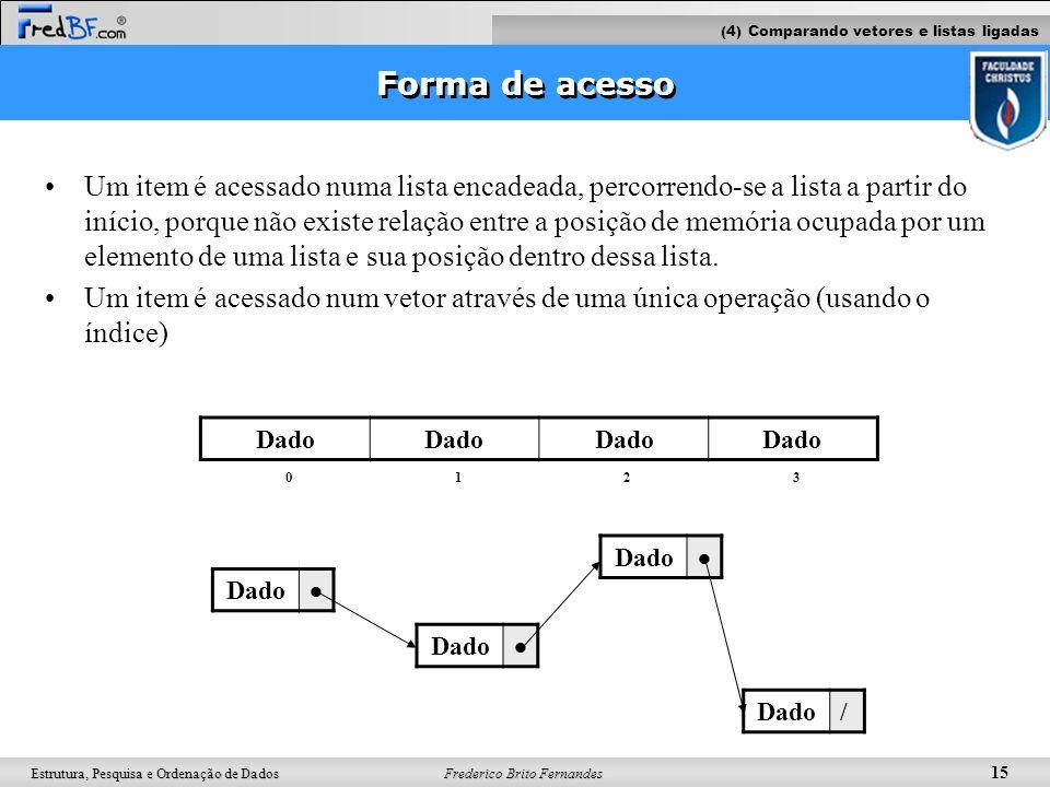 Frederico Brito Fernandes 15 Estrutura, Pesquisa e Ordenação de Dados Forma de acesso Um item é acessado numa lista encadeada, percorrendo-se a lista