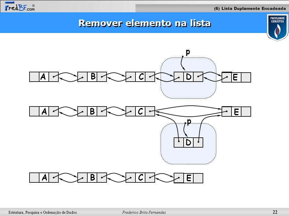 Frederico Brito Fernandes 22 Estrutura, Pesquisa e Ordenação de Dados E E E Remover elemento na lista A B CD p ABC D p ABC (6) Lista Duplamente Encade
