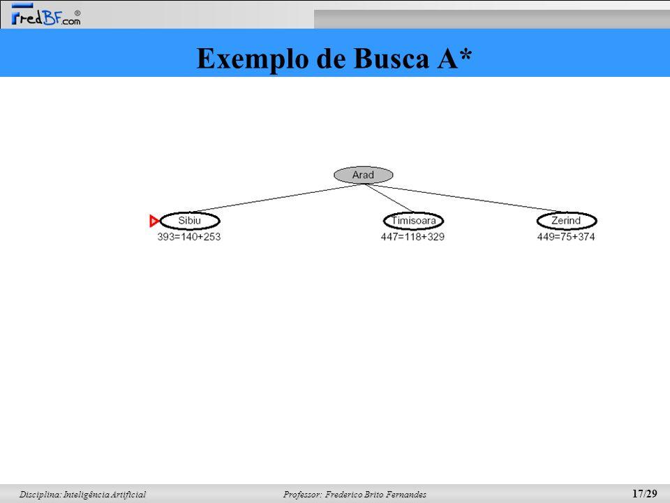 Professor: Frederico Brito Fernandes 17/29 Disciplina: Inteligência Artificial Exemplo de Busca A*