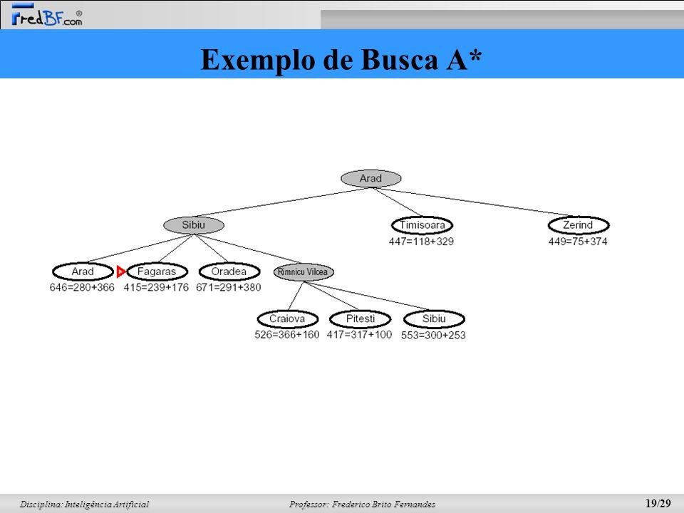 Professor: Frederico Brito Fernandes 19/29 Disciplina: Inteligência Artificial Exemplo de Busca A*
