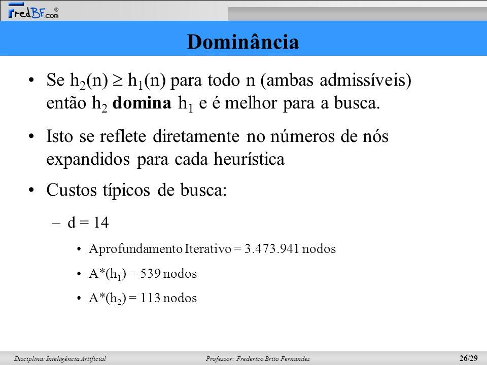 Professor: Frederico Brito Fernandes 26/29 Disciplina: Inteligência Artificial Dominância Se h 2 (n) h 1 (n) para todo n (ambas admissíveis) então h 2