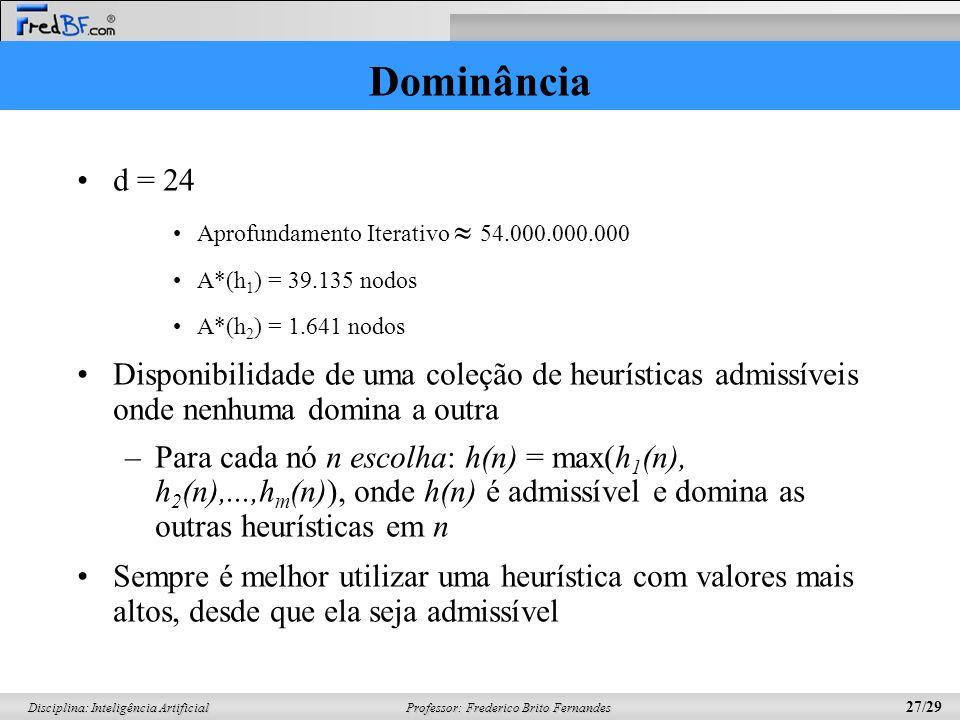 Professor: Frederico Brito Fernandes 27/29 Disciplina: Inteligência Artificial Dominância d = 24 Aprofundamento Iterativo 54.000.000.000 A*(h 1 ) = 39