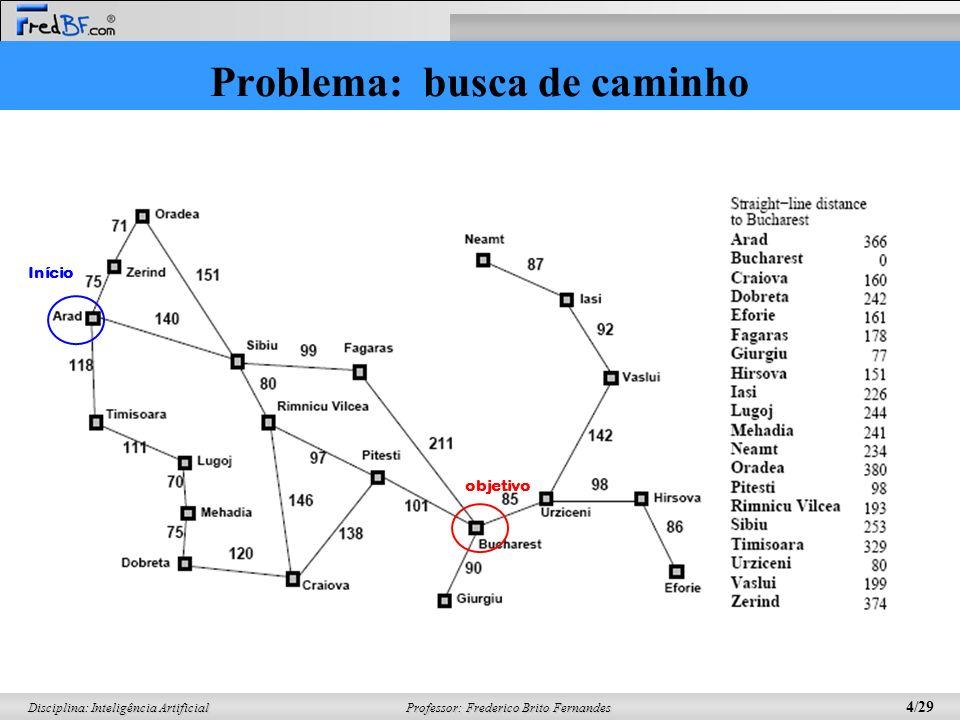 Professor: Frederico Brito Fernandes 25/29 Disciplina: Inteligência Artificial Construindo Funções Heurísticas Exemplo de heurísticas para o 8-puzzle –h1(n) = número de quadrados em locais errados –h2(n) = distância Manhattan total => número de espaços que deve ser movido para chegar no local correto –h1(s) = 7 (só o número 7 está no local correto) –h2(s) = 2+3+3+2+4+2+0+2 = 18 estado inicial estado final