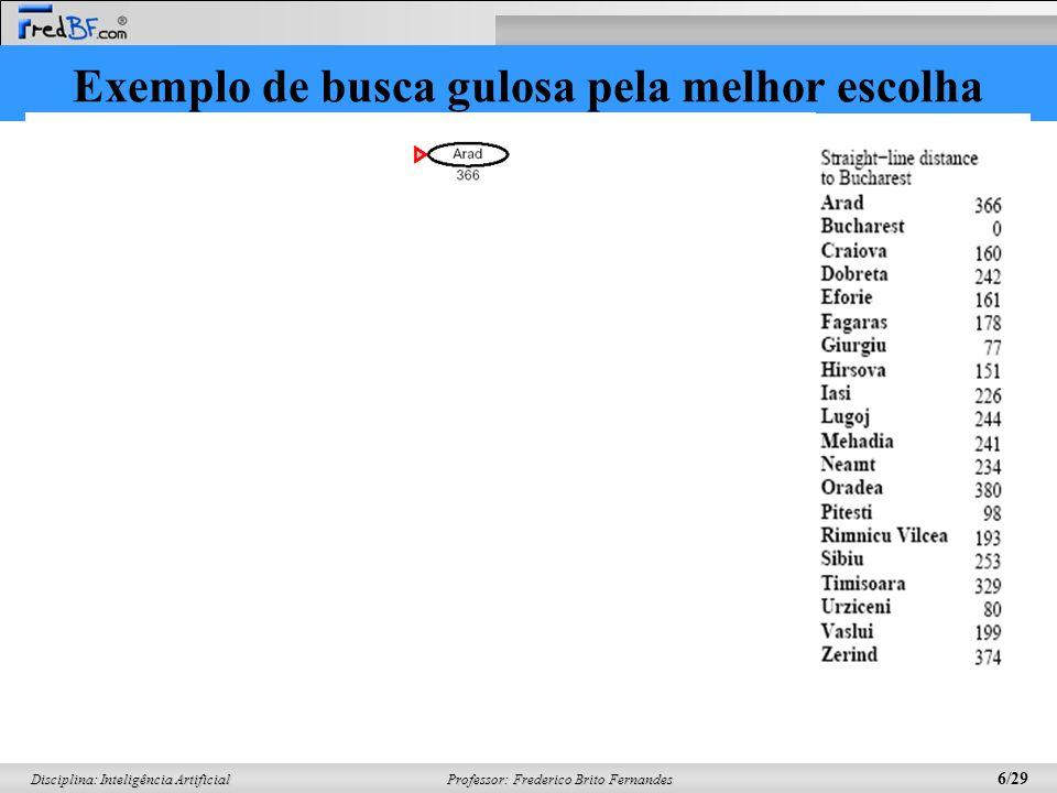 Professor: Frederico Brito Fernandes 27/29 Disciplina: Inteligência Artificial Dominância d = 24 Aprofundamento Iterativo 54.000.000.000 A*(h 1 ) = 39.135 nodos A*(h 2 ) = 1.641 nodos Disponibilidade de uma coleção de heurísticas admissíveis onde nenhuma domina a outra –Para cada nó n escolha: h(n) = max(h 1 (n), h 2 (n),...,h m (n)), onde h(n) é admissível e domina as outras heurísticas em n Sempre é melhor utilizar uma heurística com valores mais altos, desde que ela seja admissível