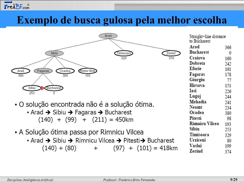 Professor: Frederico Brito Fernandes 9/29 Disciplina: Inteligência Artificial Exemplo de busca gulosa pela melhor escolha O solução encontrada não é a