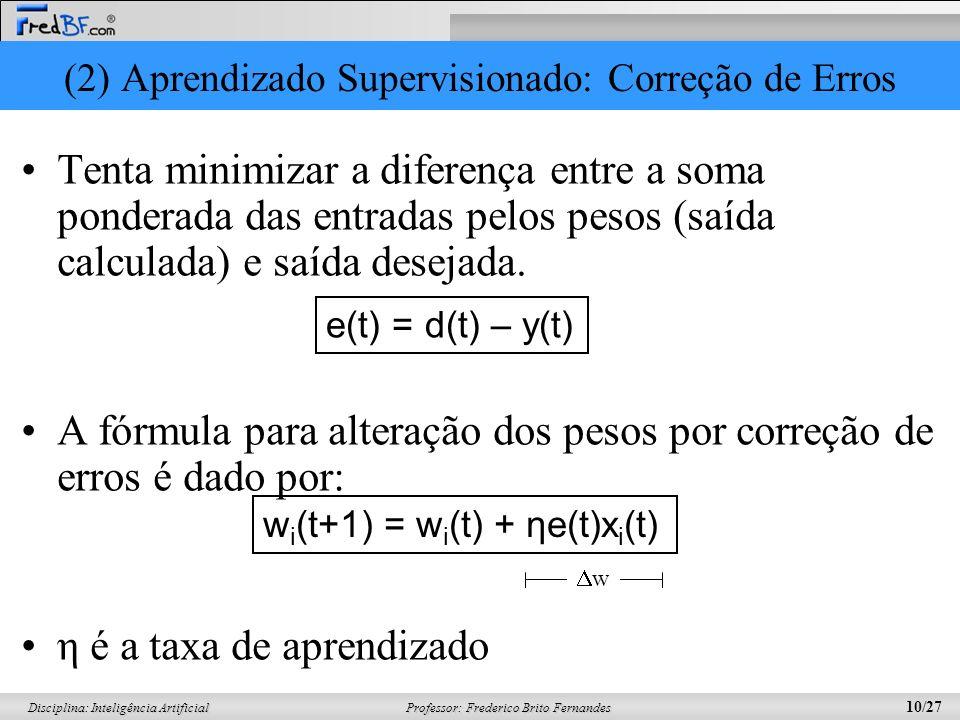 Professor: Frederico Brito Fernandes 10/27 Disciplina: Inteligência Artificial (2) Aprendizado Supervisionado: Correção de Erros Tenta minimizar a dif