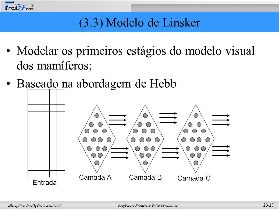 Professor: Frederico Brito Fernandes 23/27 Disciplina: Inteligência Artificial (3.3) Modelo de Linsker Modelar os primeiros estágios do modelo visual
