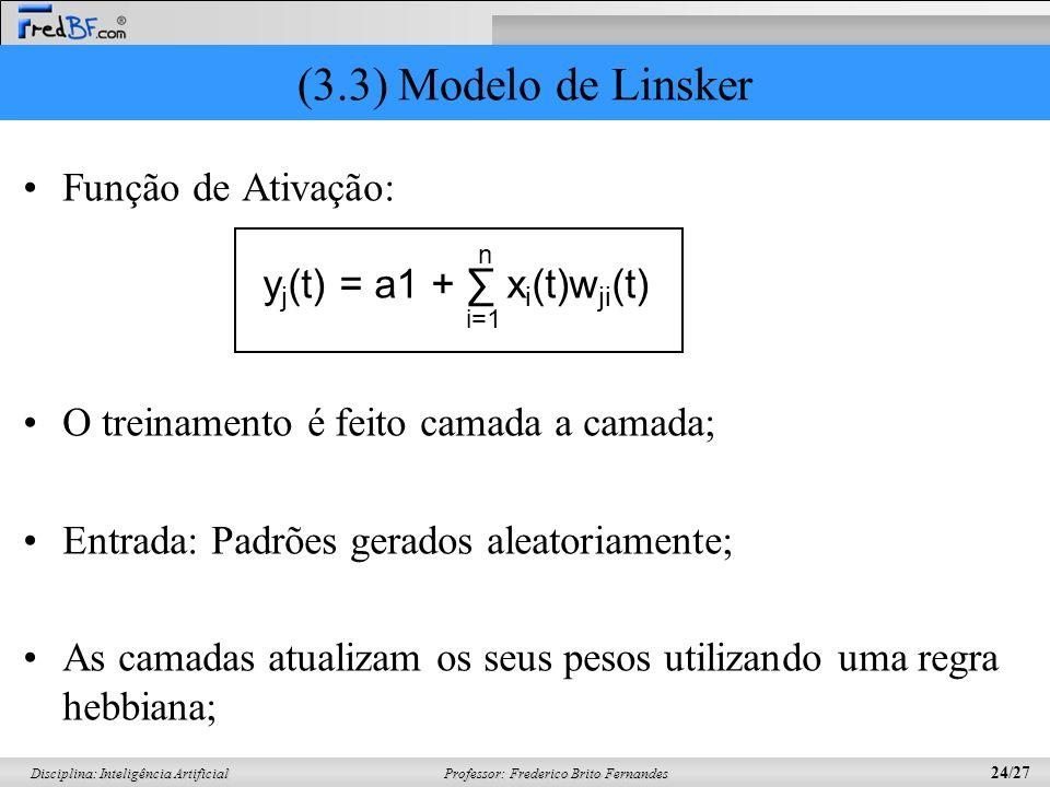 Professor: Frederico Brito Fernandes 24/27 Disciplina: Inteligência Artificial (3.3) Modelo de Linsker Função de Ativação: O treinamento é feito camad