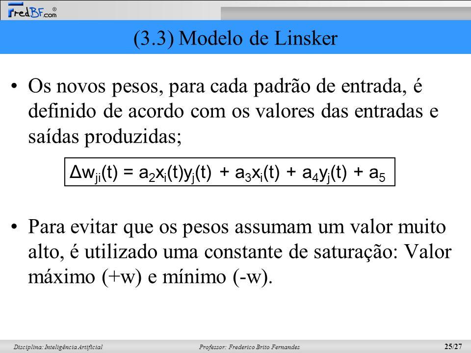 Professor: Frederico Brito Fernandes 25/27 Disciplina: Inteligência Artificial (3.3) Modelo de Linsker Os novos pesos, para cada padrão de entrada, é