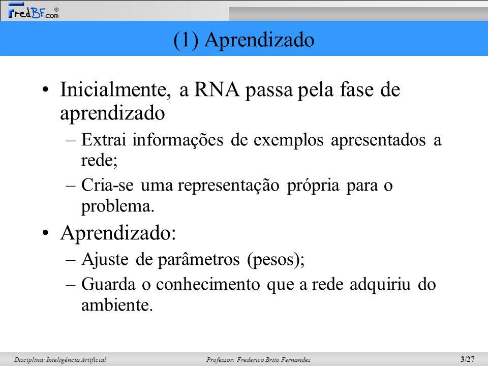 Professor: Frederico Brito Fernandes 3/27 Disciplina: Inteligência Artificial (1) Aprendizado Inicialmente, a RNA passa pela fase de aprendizado –Extr