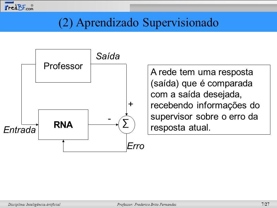 Professor: Frederico Brito Fernandes 8/27 Disciplina: Inteligência Artificial (2) Aprendizado Supervisionado Os pesos da rede, a cada iteração, são ajustados com o intuito de minimizar o erro.