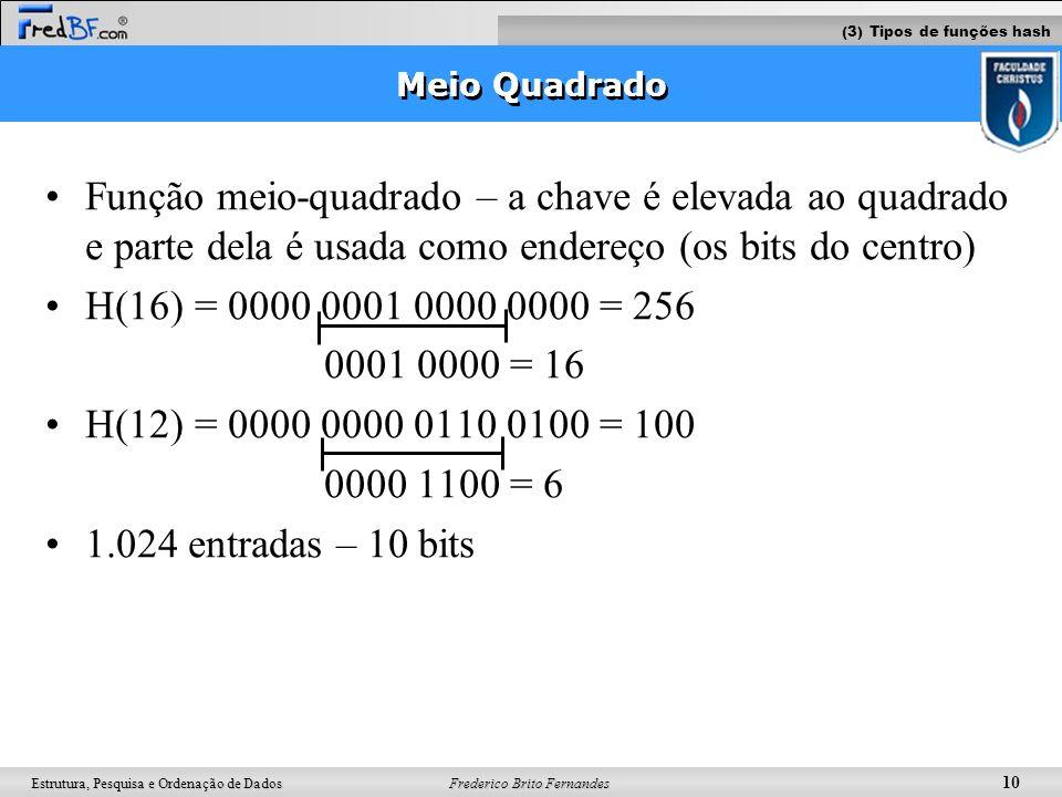 Frederico Brito Fernandes 10 Estrutura, Pesquisa e Ordenação de Dados Função meio-quadrado – a chave é elevada ao quadrado e parte dela é usada como e