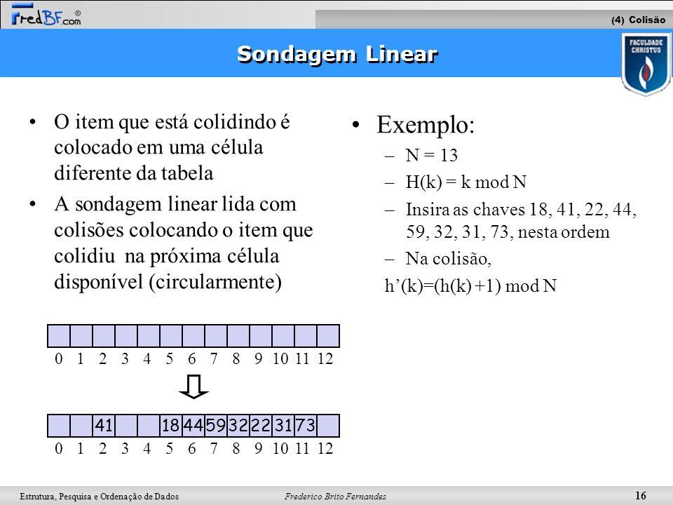 Frederico Brito Fernandes 16 Estrutura, Pesquisa e Ordenação de Dados Sondagem Linear O item que está colidindo é colocado em uma célula diferente da