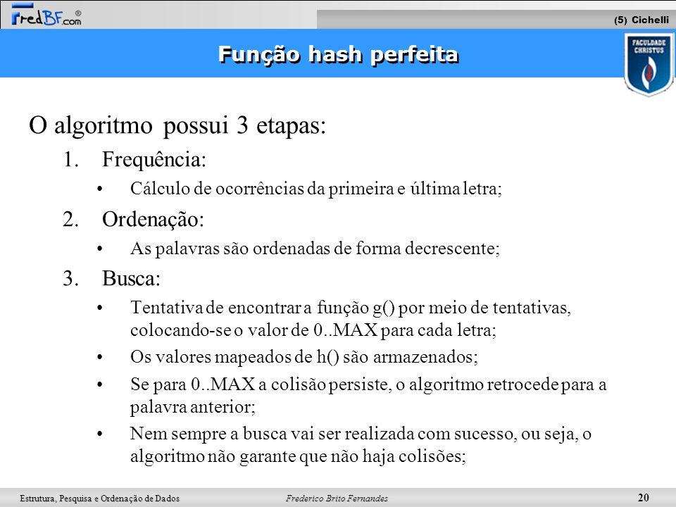 Frederico Brito Fernandes 20 Estrutura, Pesquisa e Ordenação de Dados Função hash perfeita O algoritmo possui 3 etapas: 1.Frequência: Cálculo de ocorr