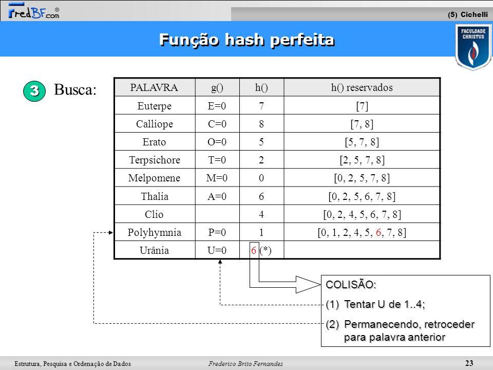 Frederico Brito Fernandes 23 Estrutura, Pesquisa e Ordenação de Dados Função hash perfeita Busca: (5) Cichelli 3 PALAVRAg()h()h() reservados EuterpeE=