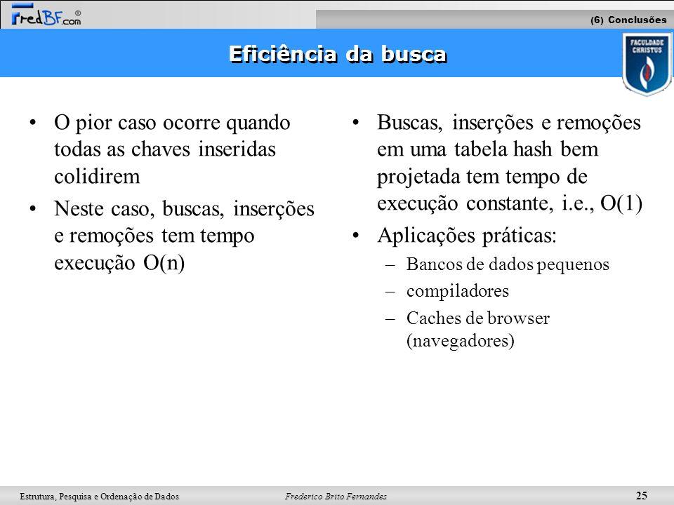 Frederico Brito Fernandes 25 Estrutura, Pesquisa e Ordenação de Dados Eficiência da busca O pior caso ocorre quando todas as chaves inseridas colidire