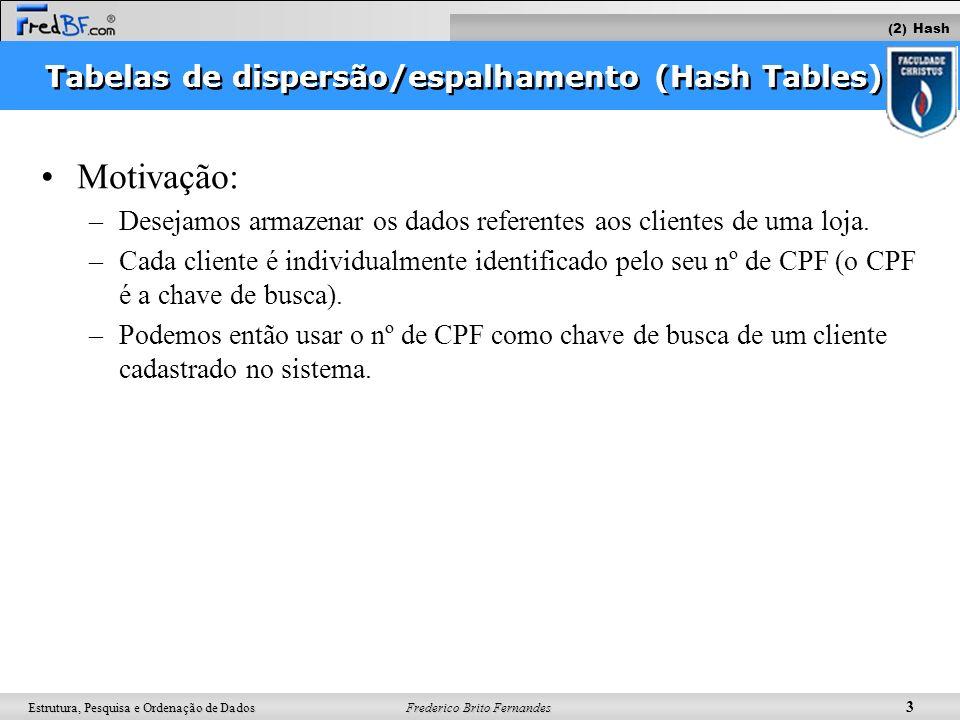 Frederico Brito Fernandes 3 Estrutura, Pesquisa e Ordenação de Dados Tabelas de dispersão/espalhamento (Hash Tables) Motivação: –Desejamos armazenar o