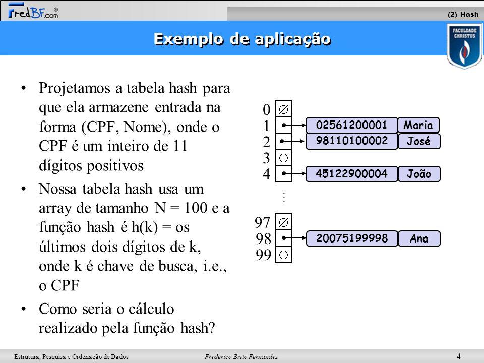Frederico Brito Fernandes 4 Estrutura, Pesquisa e Ordenação de Dados Exemplo de aplicação Projetamos a tabela hash para que ela armazene entrada na fo