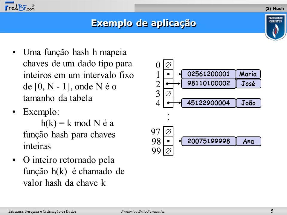Frederico Brito Fernandes 5 Estrutura, Pesquisa e Ordenação de Dados Exemplo de aplicação Uma função hash h mapeia chaves de um dado tipo para inteiro