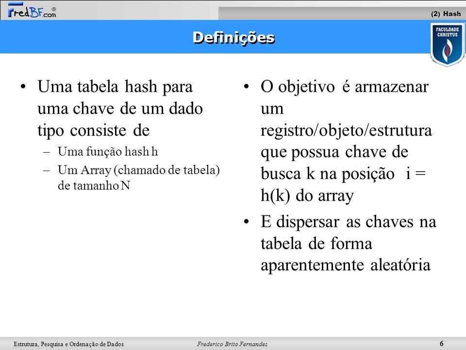 Frederico Brito Fernandes 6 Estrutura, Pesquisa e Ordenação de Dados Definições Uma tabela hash para uma chave de um dado tipo consiste de –Uma função