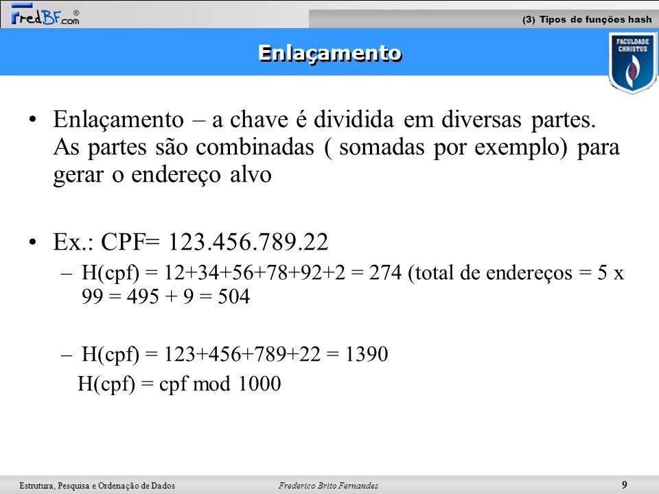 Frederico Brito Fernandes 9 Estrutura, Pesquisa e Ordenação de Dados Enlaçamento – a chave é dividida em diversas partes. As partes são combinadas ( s