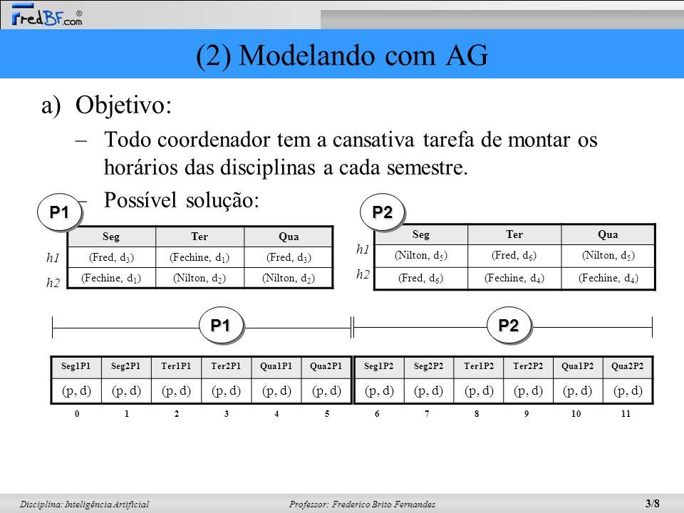 Professor: Frederico Brito Fernandes 4/8 Disciplina: Inteligência Artificial b)Formulando uma solução para esse problema: b 1 ) usando AG, lembrando que você deve estabelecer: (1)Tamanho do indivíduo; (2) Genes; (3) Tamanho da população (4) Tipo de Seleção e (5) Taxa de Mutação (1) Tamanho = 12 genes = indivíduo (2) Gene = { (prof, disc) }, onde: prof = {Fechine, Fred, Nilton} = {00,01,10} disc = {d 1, d 2, d 3, d 4, d 5, d 6 } = {000,001,010,011,100,101} Ex: um indivíduo Seg1 P1 Seg2 P1 Ter1 P1 Ter2 P1 Qua1 P1 Qua2 P1 (p, d) 01234567891011 Seg1P2Seg2P2Ter1P2Ter2P2Qua1P2Qua2P2 0101000000 1000101010100011010001101 000111010000011 Fred=01 e d 3 =010 60 bits Obs: em geral, o gene={0,1} Porém, resolvemos adotar um gene composto por uma tupla (prof,disc) Seg1P1Seg2P1Ter1P1Ter2P1Qua1P1Qua2P1 (2) Modelando com AG