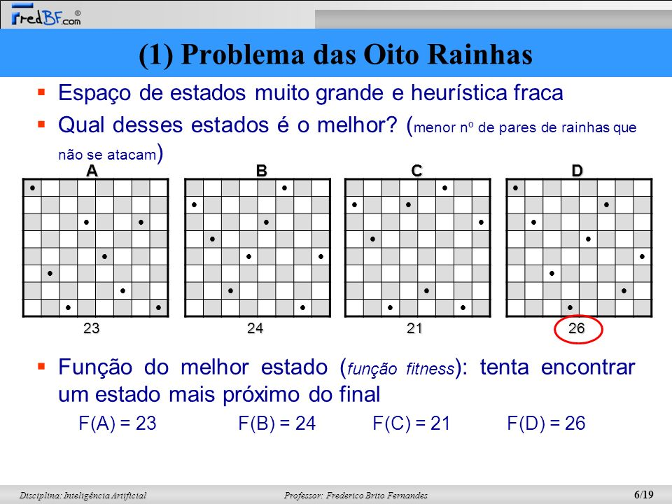 Professor: Frederico Brito Fernandes 17/19 Disciplina: Inteligência Artificial (1) Definição de um indivíduo (2) Geração aleatória da população (3)Seleção (4) Pareamento (5) Crossover (6) Mutação (7) Nova População Simulação do Algoritmo Genético Função Objetivo Nova População (7) Uma nova população é gerada Uma nova população é gerada 111010000101 111000011 110100001011111001101000 AB 1 = AB 2 = AD 1 = AD 2 = 111101010000011001101000 111010000101100110001011 Verifica-se se o indivíduo de maior adaptabilidade possível se encontra, ou seja, que possua a Função Objetivo máxima Verifica-se se o indivíduo de maior adaptabilidade possível se encontra, ou seja, que possua a Função Objetivo máxima Caso contrário, continua-se executando o ciclo até um determinado número de voltas Caso contrário, continua-se executando o ciclo até um determinado número de voltas (3) Algoritmo Genético: 8 rainhas