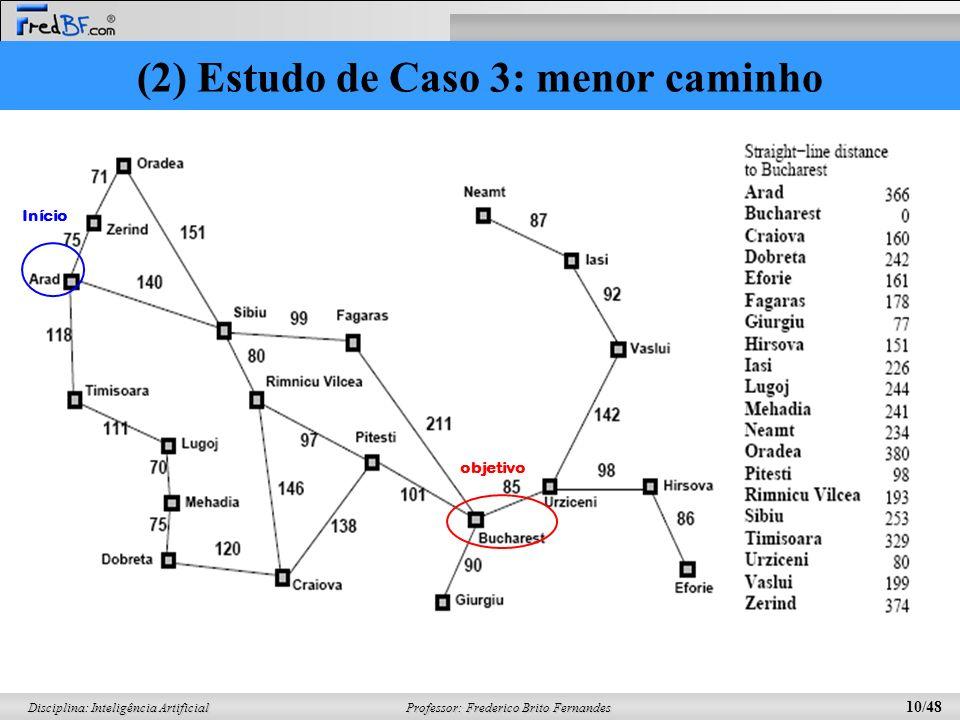 Professor: Frederico Brito Fernandes 10/48 Disciplina: Inteligência Artificial (2) Estudo de Caso 3: menor caminho Início objetivo