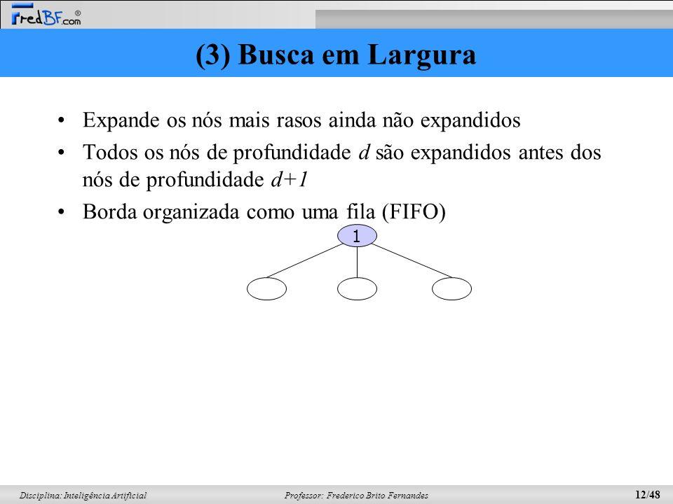 Professor: Frederico Brito Fernandes 12/48 Disciplina: Inteligência Artificial (3) Busca em Largura Expande os nós mais rasos ainda não expandidos Todos os nós de profundidade d são expandidos antes dos nós de profundidade d+1 Borda organizada como uma fila (FIFO) 1