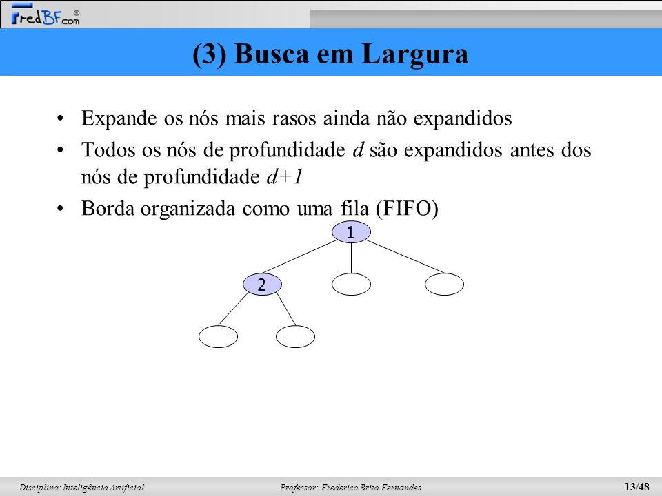 Professor: Frederico Brito Fernandes 13/48 Disciplina: Inteligência Artificial (3) Busca em Largura Expande os nós mais rasos ainda não expandidos Tod